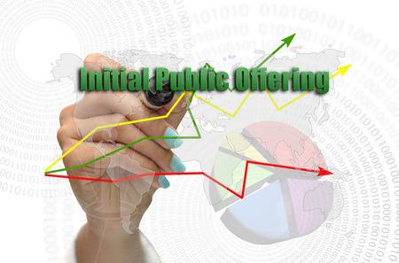 beginner: Stock market basic wording for beginner. Stock Photo