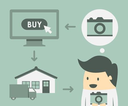e shopping: Online shopping  vector illustration