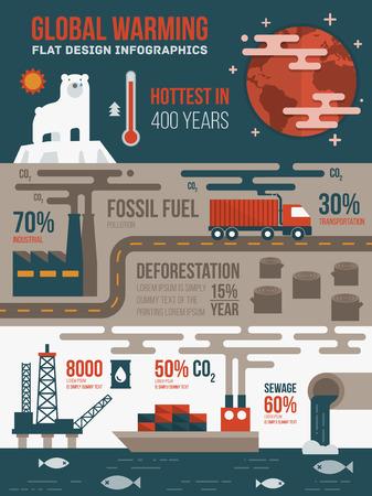 Opwarming van de aarde infographics Stock Illustratie