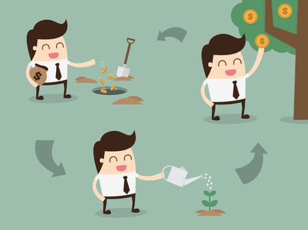 Investeringen concept  Stock Illustratie