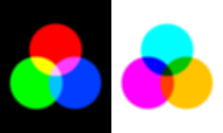 Color wheel palette. RGB color model with Intersecting red, green and blue circles. Mixing mode difference.