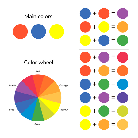 vector illustration, infographics, color wheel, color mixing, red, blue green yellow orange purple Vettoriali
