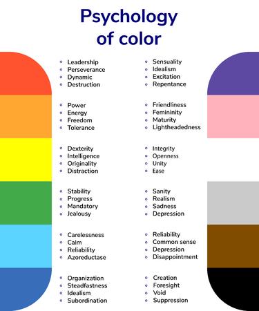 ilustración vectorial, psicología del color, valores de color, rojo, naranja, azul, amarillo, verde, blanco, rosa, negro, marrón, gris púrpura