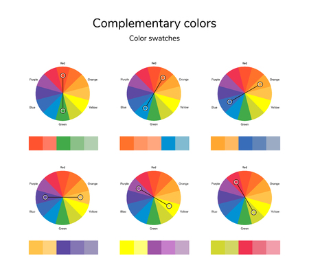 vector illustration of color circle, infographics, palette, complementary color, additional color swatches