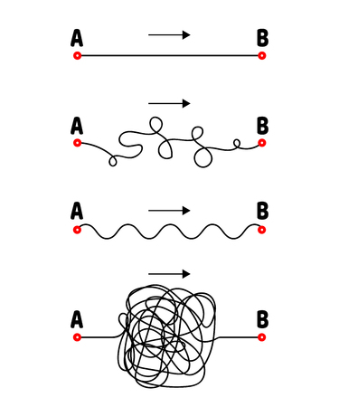 Ilustración vectorial. El camino de A a B. Líneas rectas y enredadas. Flecha.
