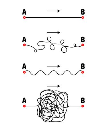 Vektorillustration. Der Weg von A nach B. Gerade und verworrene Linien. Pfeil.