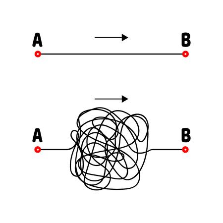 Vector illustratie. Het pad van A naar B. Rechte en verwarde lijnen. Pijl. Stockfoto - 102974995