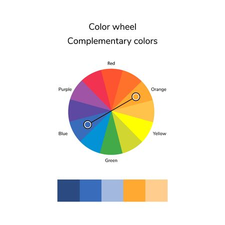 illustration of color circle, complementary color, additional color, infographics