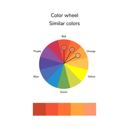 illustration of color circle, analogous color, similar color, infographics