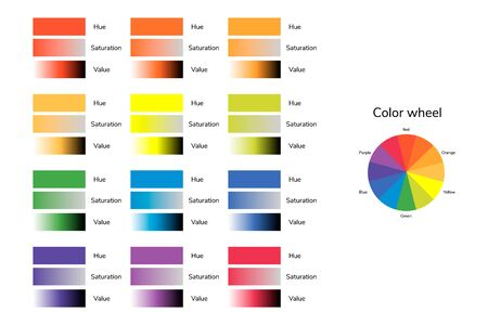illustration of color circle, hue, saturation, value, infographics, red, blue green yellow orange purple Stock Photo
