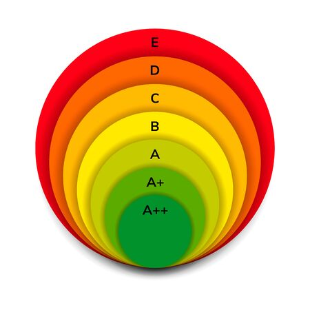 illustration. round energy efficiency rating, red orange green