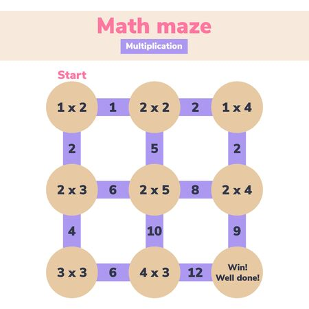 Math maze. Multiplication. Logic game for school kids. Mathematical labyrinth. Find right way. Education worksheet. Vector illustration.