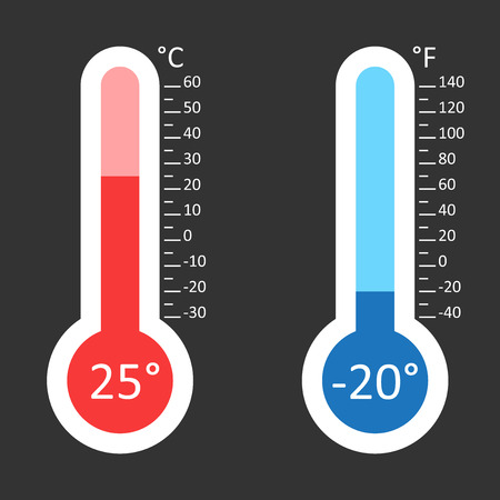aspirational: Celsius and Fahrenheit thermometers icon with different levels. Flat vector illustration isolated on black background.