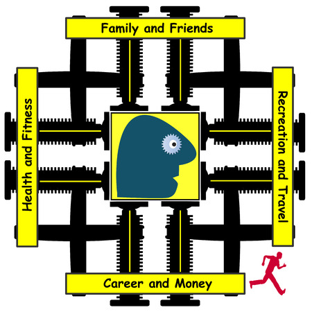 Life Plan conflicts  Concept of finding the right work life balance, which is difficult to achieve photo
