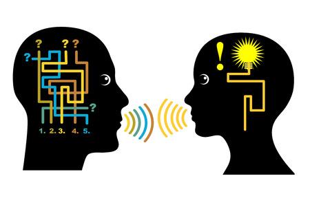カウンセリングのコンセプトです。重要な意思決定を作っている人にサポートを与えてカウンセラーの概念記号