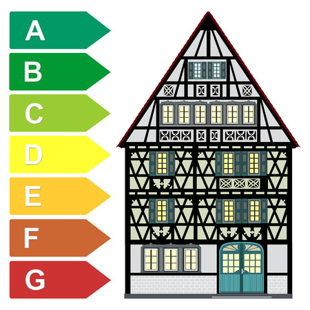 energy rating: Concept of Home Energy Audit. Energy assessments and energy rating particularly for historic buildings