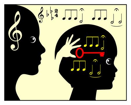 Childhood Music Education. Concept teken van moeder of leraar die een kind in de klassieke muziek