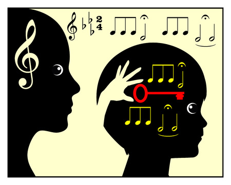 Childhood Music Education. Concept sign of mother or teacher teaching a child in classical music