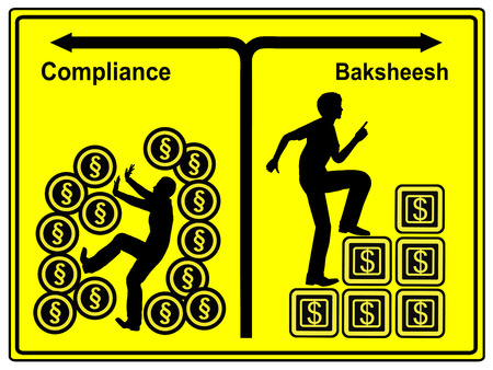 corrupt practice: Compliance or baksheesh. The choice between bribery and the elaborate way to follow regulatory compliance Stock Photo