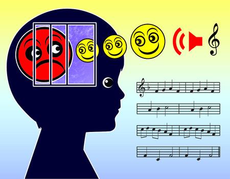 musicoterapia: Guarigione potere della musica. Concetto segno per l'impatto della terapia musica su ansia e depressione per i bambini Archivio Fotografico