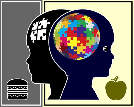 nutrientes: Nutrición y la función cerebral. La salud del cerebro y el desarrollo del cerebro en los niños se relaciona con la dieta saludable y nutrientes