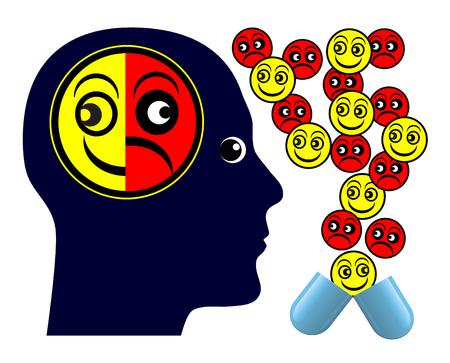 side effect: Negative Side Effects. Patient taking medication