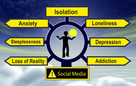 pedagogy: Social Media harm mental health. Excessive use social network of kids and teens can lead to damaged emotions