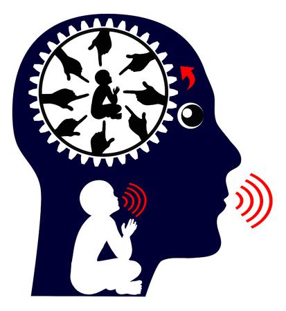 インナーチャイルドの声。大人の行動は強く子育てスタイルの初期の年間で幼少期体験関連します。