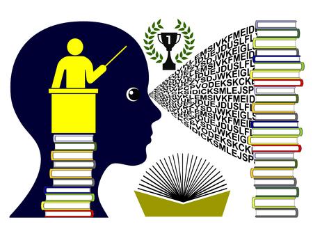 공부할 동기 부여. 학생은 학업 성적이 최고점에 이르도록 야심적입니다.