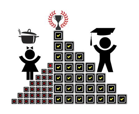 Genderverschil in het onderwijs. Het recht op onderwijs is aan veel meisjes over de hele wereld ontzegd
