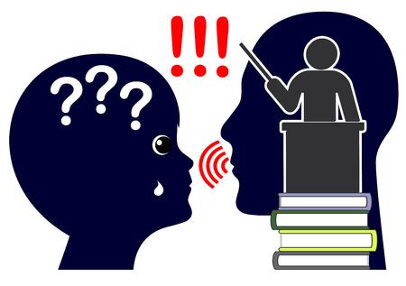 Effet de l'enseignant strict. L'enfant souffre d'un style d'enseignement autoritaire à l'école ou à la maison