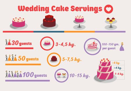 tier: Wedding infographic with guests.Statistics design template.circle business concepts with flat icons. Illustration.Info-graphic Wedding Cake Servings.