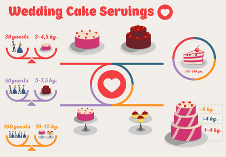 creme: Wedding infographic with guests.Statistics design template.circle business concepts with flat icons. Illustration.Info-graphic Wedding Cake Servings.