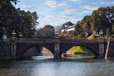 An ancient bridge over the canel to Imperial palace