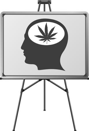 ganja: chanvre dans le cerveau.  Illustration