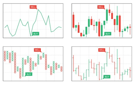 business trending: Line, bar, japanese candlesticks, point and figure business charts
