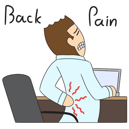 douleur caractère retour de dessin animé vecteur Vecteurs