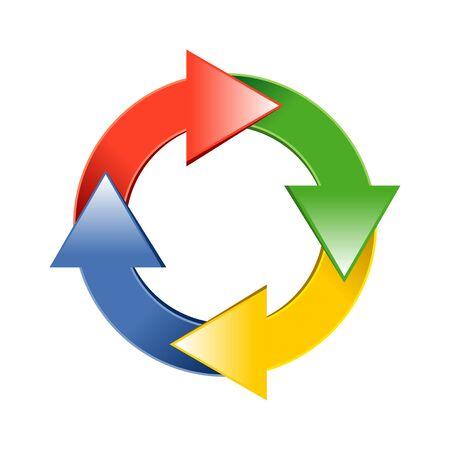 attain: Arrows circle