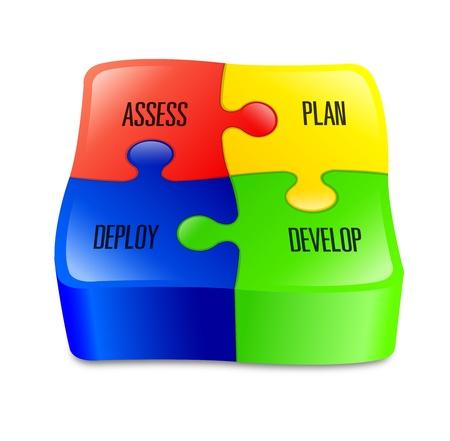 lifecycle: jigsaw deployment plan Illustration