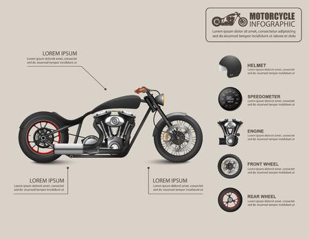 オートバイのインフォ グラフィック