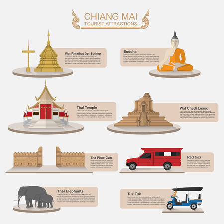 Travel Chiang Mai,Thailand, Vector  イラスト・ベクター素材