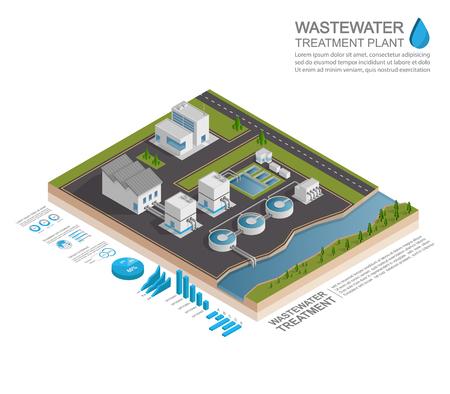 aguas residuales: EDAR isométrica concepto infografía, vector