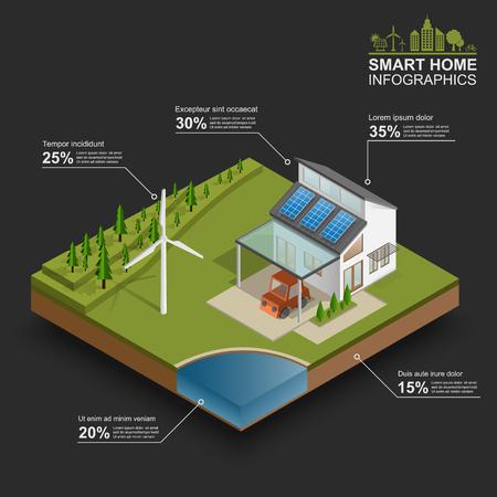 Infographies maisons intelligentes, vecteur