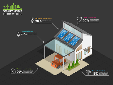 saving: Smart home  infographics, vector Illustration