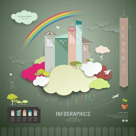 rainy season:  trend house for the annual rainy season