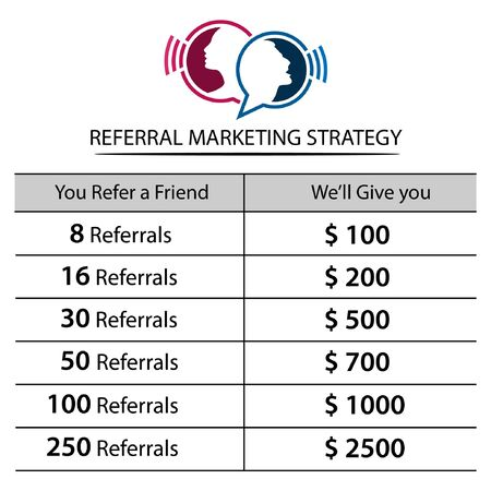 Referral Marketing Strategy infographic. flat design