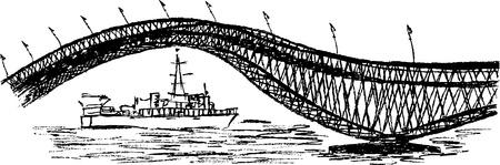 steel bridge: Famous bridge of Canada