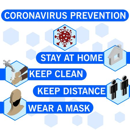 Coronavirus web page template with thin line isometric icons. Symptoms and prevention: 2019-ncov, surgical mask, person-to person, hand washing, pneumonia, bronchitis, ambulance. Vector illustration. 向量圖像