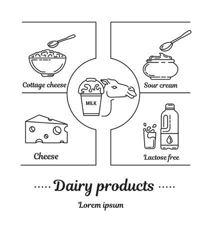 cottage cheese: Set vector icons graphic thin outline in a linear design. Element emblem symbols camel milk, dairy industry and dairy products.Organic product. Cheese, Lactose free milk, sour cream, cottage cheese. Illustration