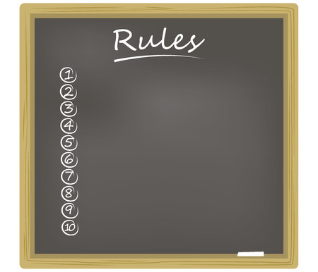 Chalk blackboard with an empty rules list